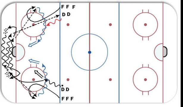 Team Canada Breakout Drill Fukami Free Ice Hockey