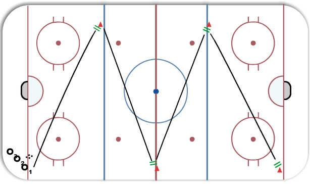 Diagonal Skate Forward and backward - Free Ice Hockey ...