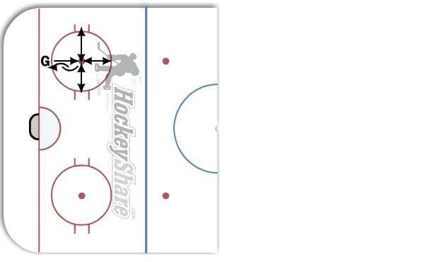 iron cross intro hockey drill by hockeyshare com