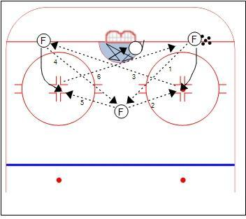 Ice Hockey Drill Diagram