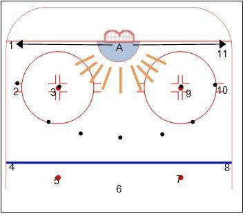 Ice Hockey Drill Diagram